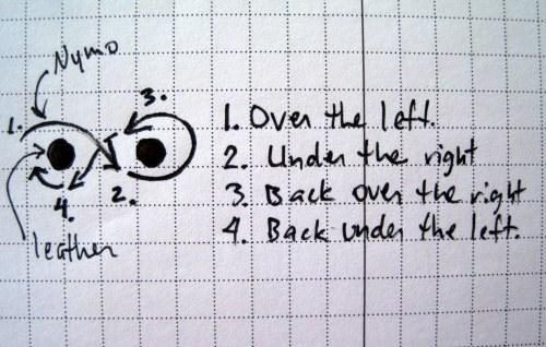 Over Under Over Under