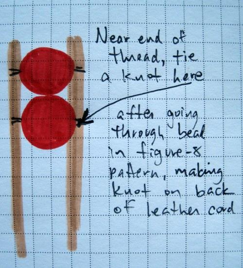 Knotting off thread