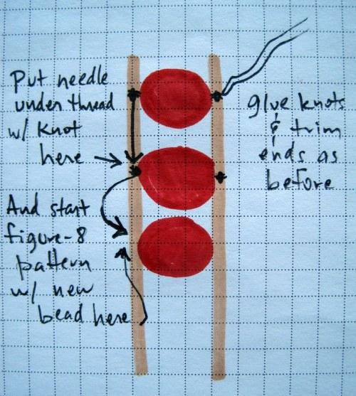 Put needle under thread